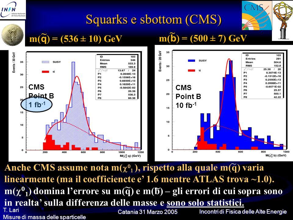 Catania 31 Marzo 2005 T. Lari Misure di massa delle sparticelle Incontri di Fisica delle Alte Energie Squarks e sbottom (CMS) CMS Point B 1 fb -1 CMS