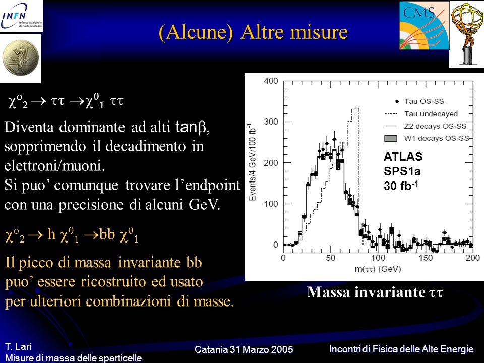 Catania 31 Marzo 2005 T. Lari Misure di massa delle sparticelle Incontri di Fisica delle Alte Energie (Alcune) Altre misure        Di