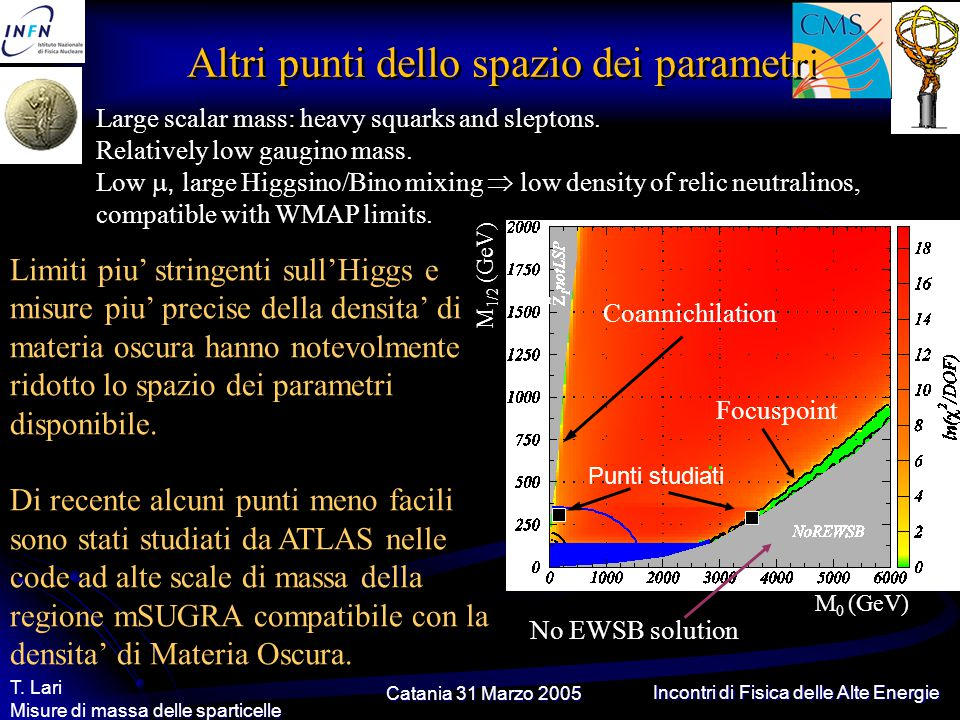 Catania 31 Marzo 2005 T. Lari Misure di massa delle sparticelle Incontri di Fisica delle Alte Energie Altri punti dello spazio dei parametri M 0 (GeV)