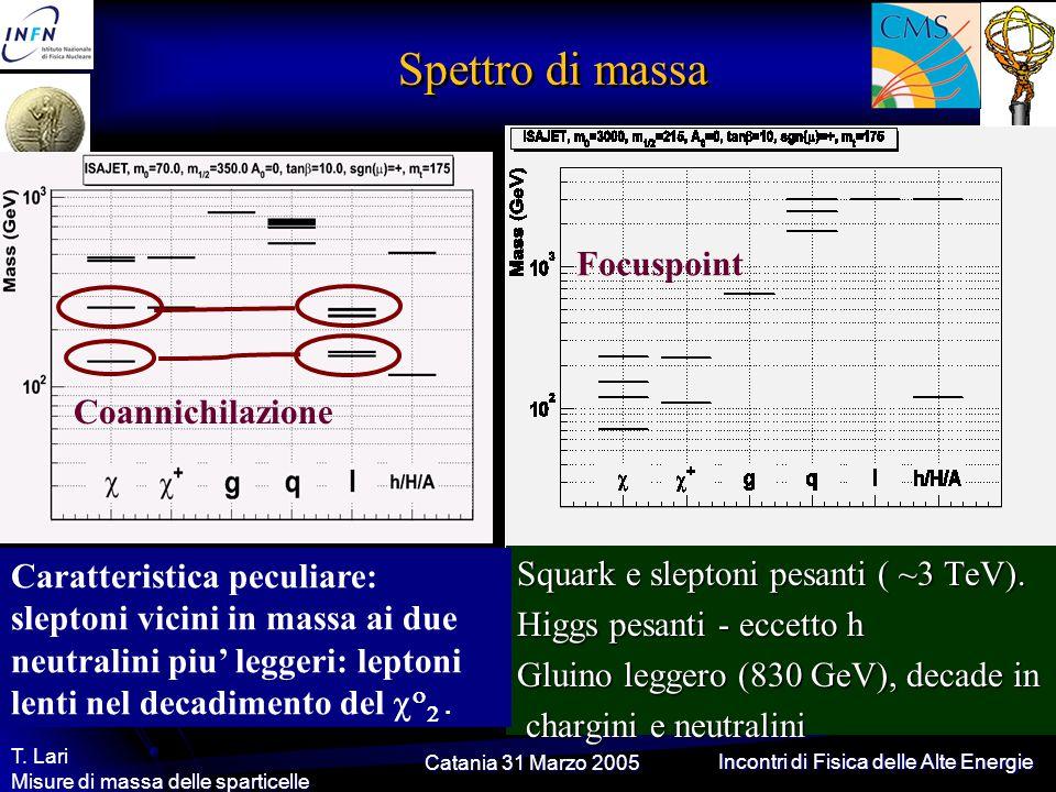 Catania 31 Marzo 2005 T. Lari Misure di massa delle sparticelle Incontri di Fisica delle Alte Energie Spettro di massa Squark e sleptoni pesanti ( ~3