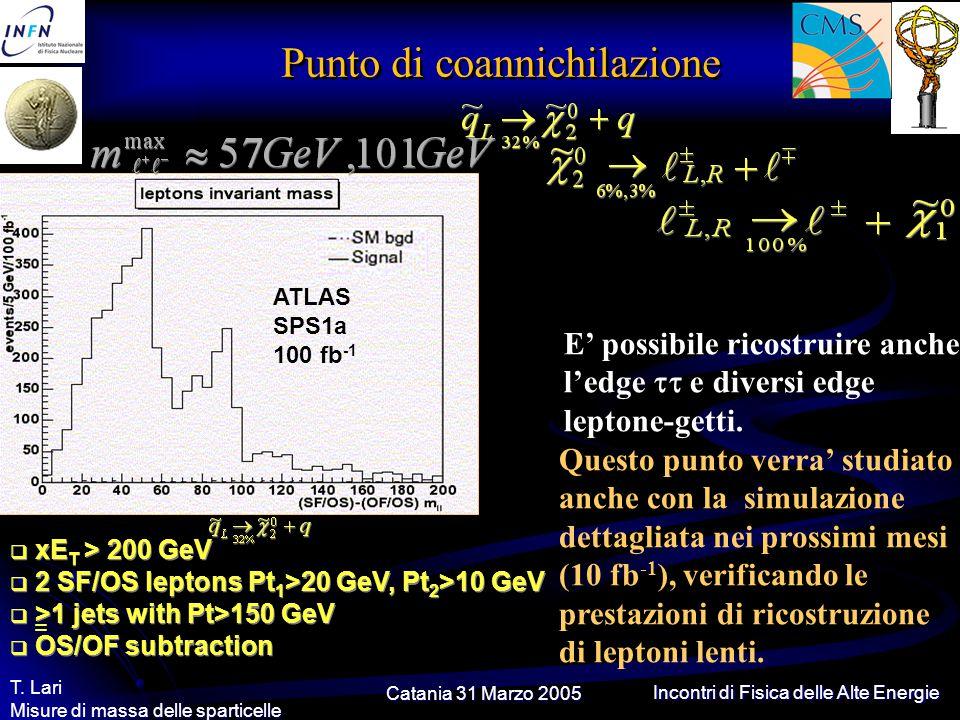 Catania 31 Marzo 2005 T. Lari Misure di massa delle sparticelle Incontri di Fisica delle Alte Energie Punto di coannichilazione ATLAS  xE T > 200 GeV