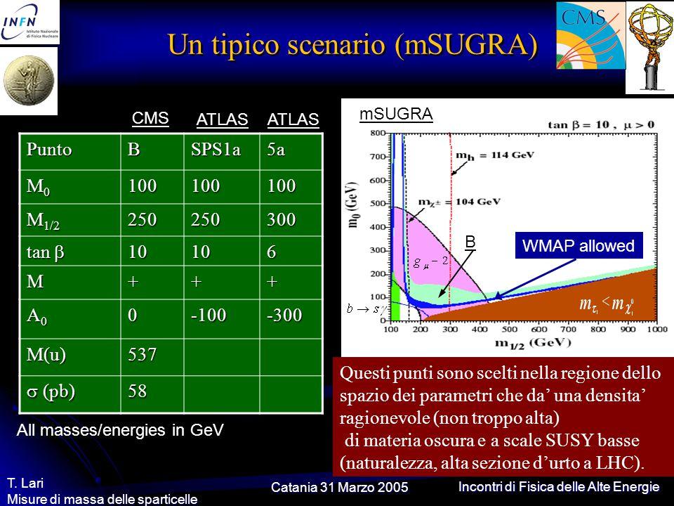 Catania 31 Marzo 2005 T. Lari Misure di massa delle sparticelle Incontri di Fisica delle Alte Energie Un tipico scenario (mSUGRA) PuntoBSPS1a5a M0M0M0