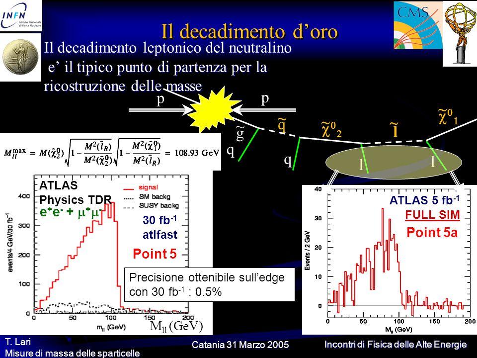 Catania 31 Marzo 2005 T. Lari Misure di massa delle sparticelle Incontri di Fisica delle Alte Energie Il decadimento d'oro Il decadimento leptonico de