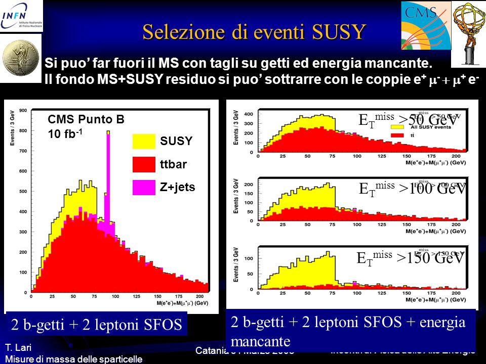 Catania 31 Marzo 2005 T. Lari Misure di massa delle sparticelle Incontri di Fisica delle Alte Energie Selezione di eventi SUSY SUSY ttbar Z+jets 2 b-g