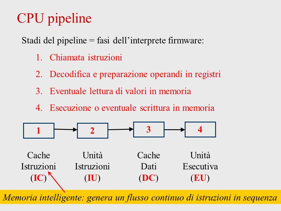 CPU pipeline Stadi del pipeline = fasi dell'interprete firmware: 1.Chiamata istruzioni 2.Decodifica e preparazione operandi in registri 3.Eventuale lettura di valori in memoria 4.Esecuzione o eventuale scrittura in memoria 12 34 Cache Istruzioni (IC) Unità Istruzioni (IU) Cache Dati (DC) Unità Esecutiva (EU) Memoria intelligente: genera un flusso continuo di istruzioni in sequenza