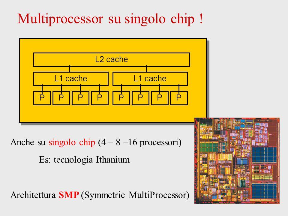 Multiprocessor su singolo chip .