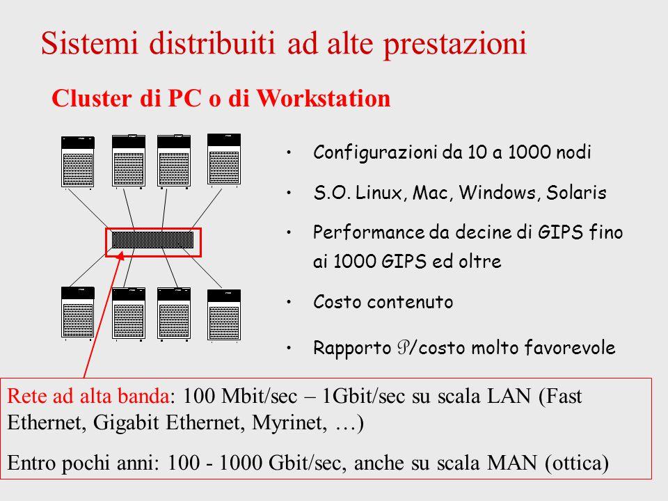 Sistemi distribuiti ad alte prestazioni Cluster di PC o di Workstation 2100 Configurazioni da 10 a 1000 nodi S.O.