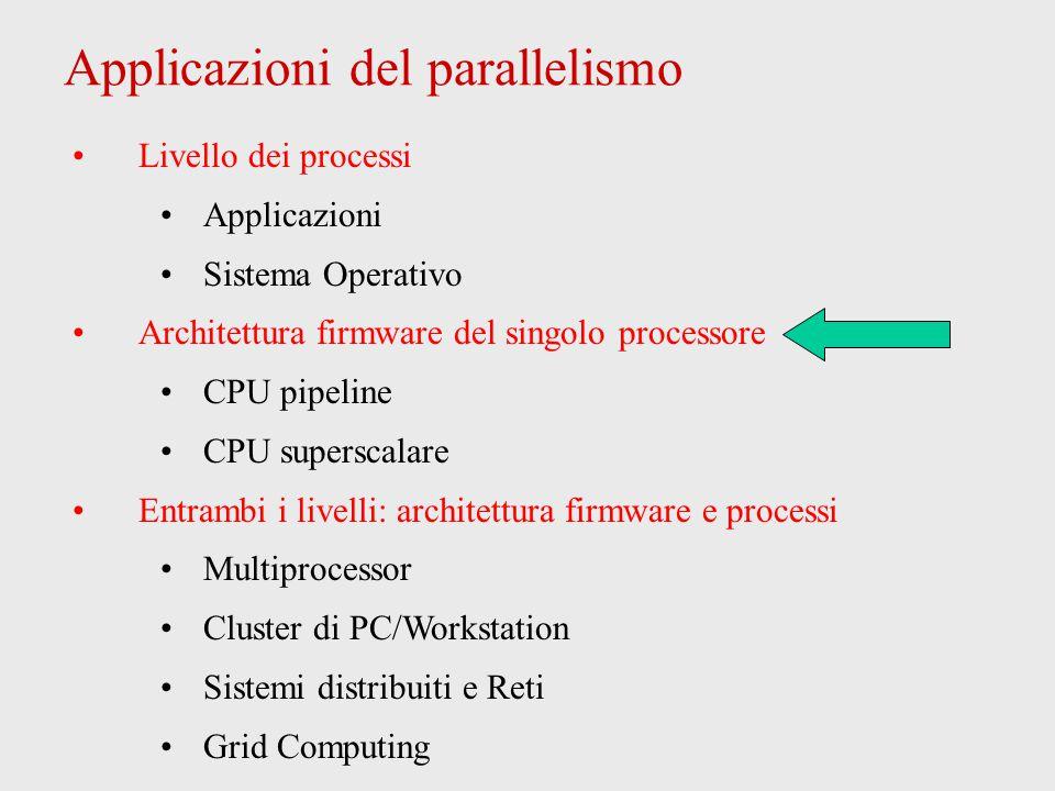 Applicazioni del parallelismo Livello dei processi Applicazioni Sistema Operativo Architettura firmware del singolo processore CPU pipeline CPU superscalare Entrambi i livelli: architettura firmware e processi Multiprocessor Cluster di PC/Workstation Sistemi distribuiti e Reti Grid Computing