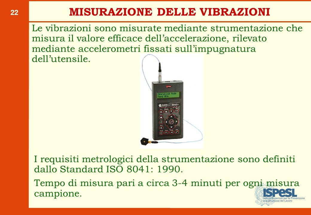 22 MISURAZIONE DELLE VIBRAZIONI Le vibrazioni sono misurate mediante strumentazione che misura il valore efficace dell'accelerazione, rilevato mediant