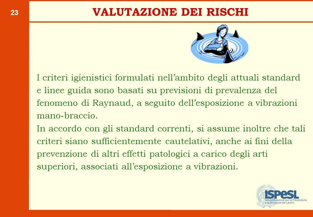 23 I criteri igienistici formulati nell'ambito degli attuali standard e linee guida sono basati su previsioni di prevalenza del fenomeno di Raynaud, a