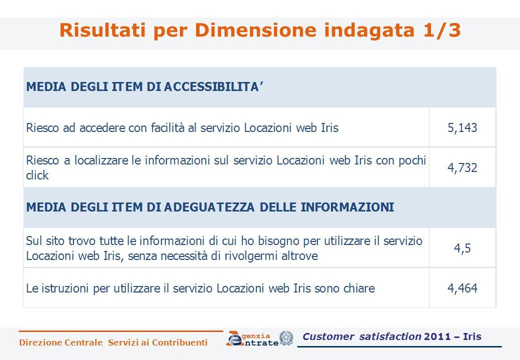 Risultati per Dimensione indagata 1/3 Direzione Centrale Servizi ai Contribuenti Customer satisfaction 2011 – Iris