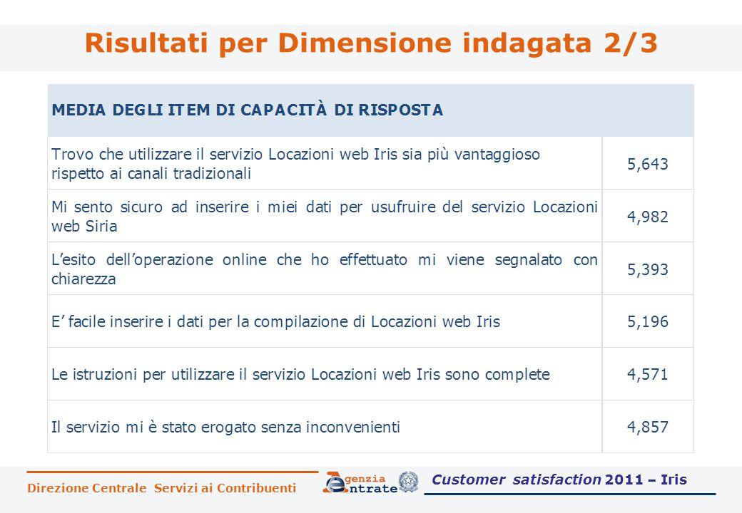 Risultati per Dimensione indagata 2/3 Direzione Centrale Servizi ai Contribuenti Customer satisfaction 2011 – Iris