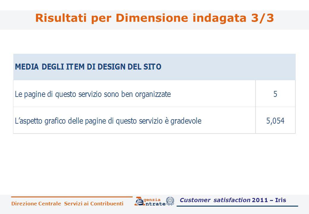 Direzione Centrale Servizi ai Contribuenti Priorità di intervento 7 Customer satisfaction 2011 – Iris