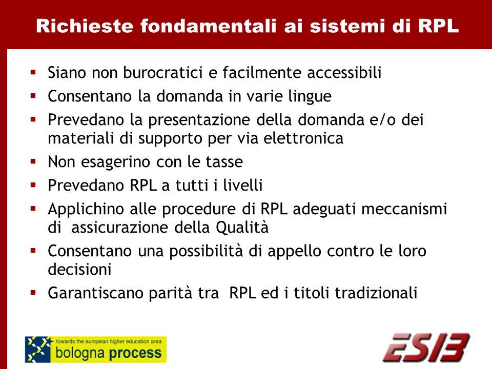 Richieste fondamentali ai sistemi di RPL  Siano non burocratici e facilmente accessibili  Consentano la domanda in varie lingue  Prevedano la prese