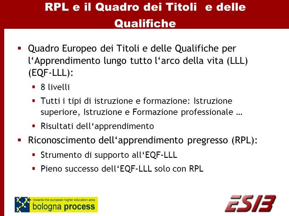 RPL e il Quadro dei Titoli e delle Qualifiche  Quadro Europeo dei Titoli e delle Qualifiche per l'Apprendimento lungo tutto l'arco della vita (LLL) (