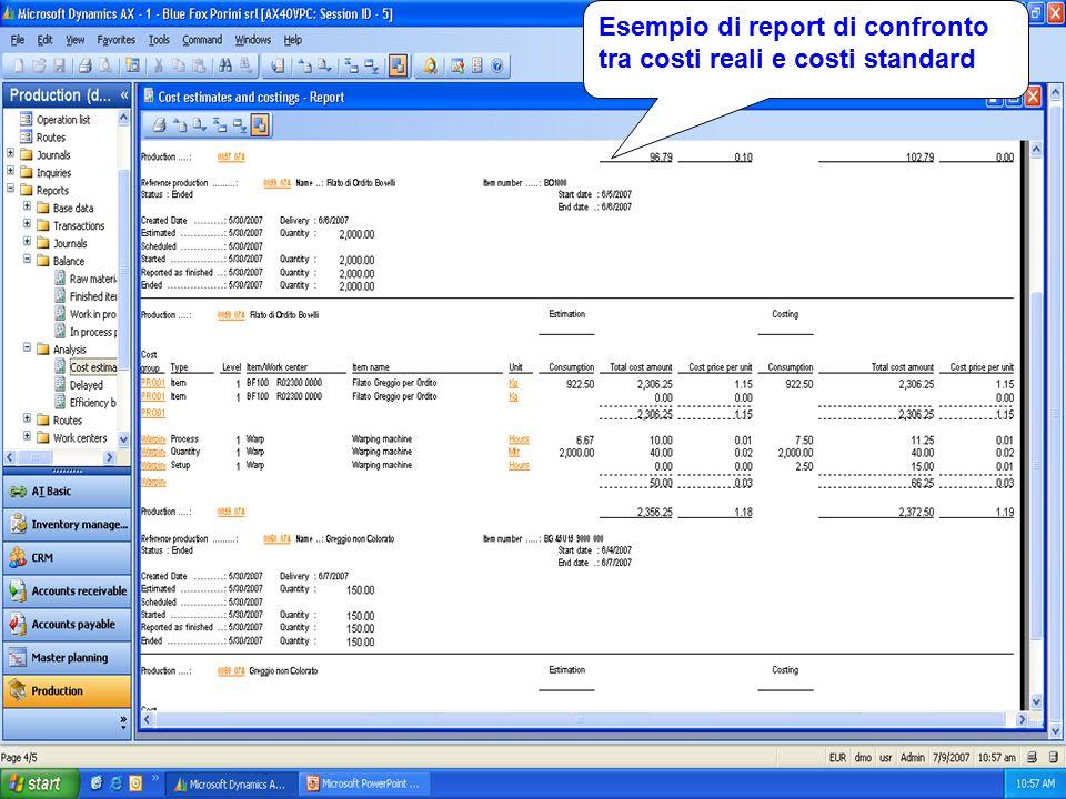 23 Esempio di report di confronto tra costi reali e costi standard