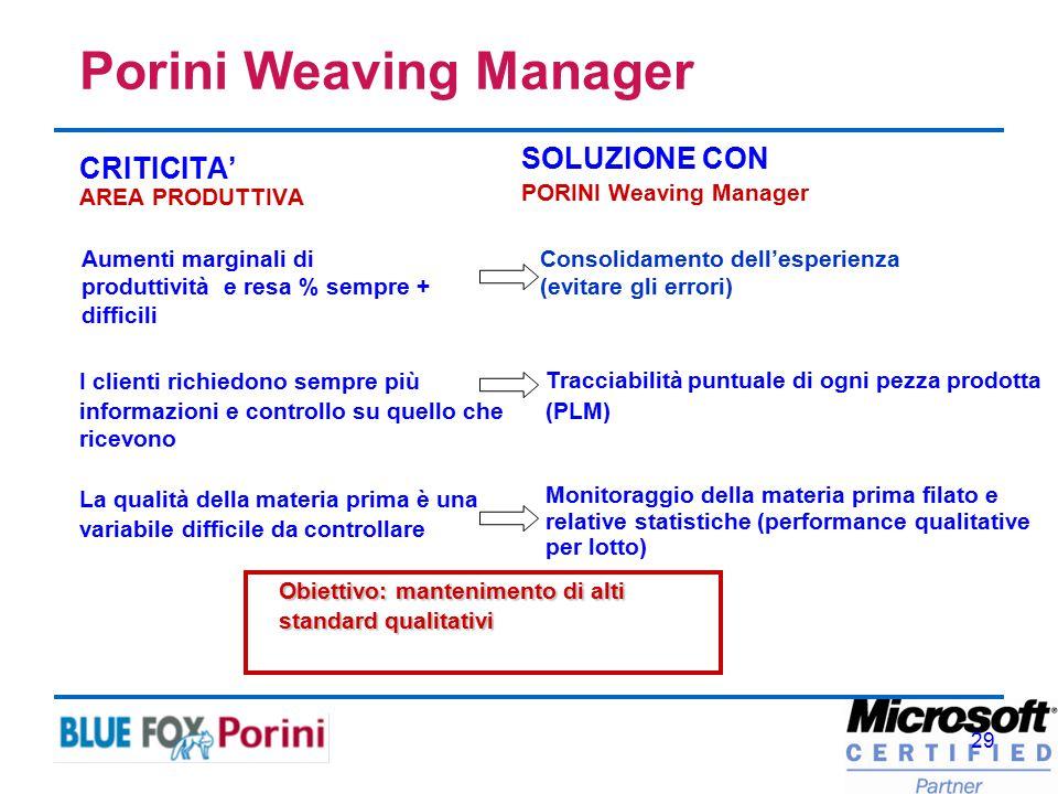 29 CRITICITA' AREA PRODUTTIVA SOLUZIONE CON PORINI Weaving Manager I clienti richiedono sempre più informazioni e controllo su quello che ricevono Tra