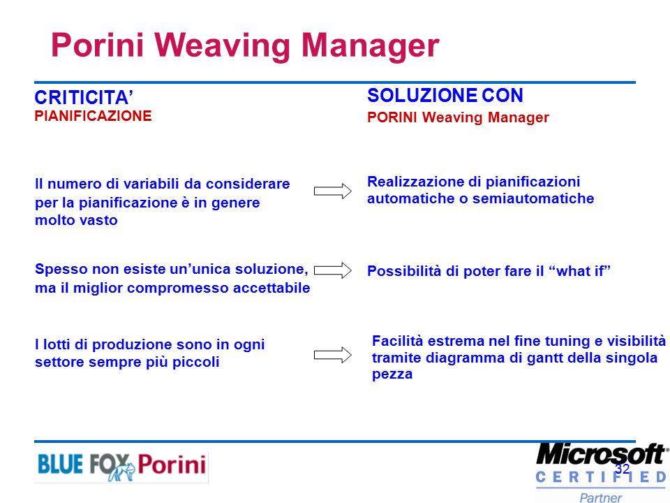 32 CRITICITA' PIANIFICAZIONE SOLUZIONE CON PORINI Weaving Manager Spesso non esiste un'unica soluzione, ma il miglior compromesso accettabile Possibil