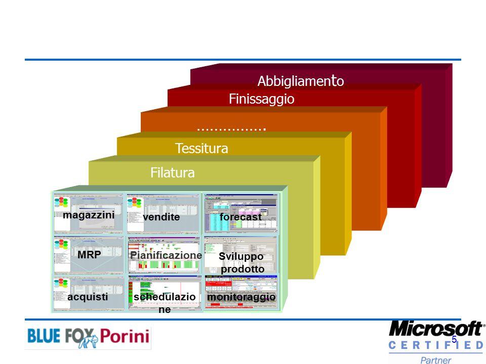 a) NUOVO ERP verticale tessile basato su piattaforma Microsoft Dynamics AX A&T 4 AX