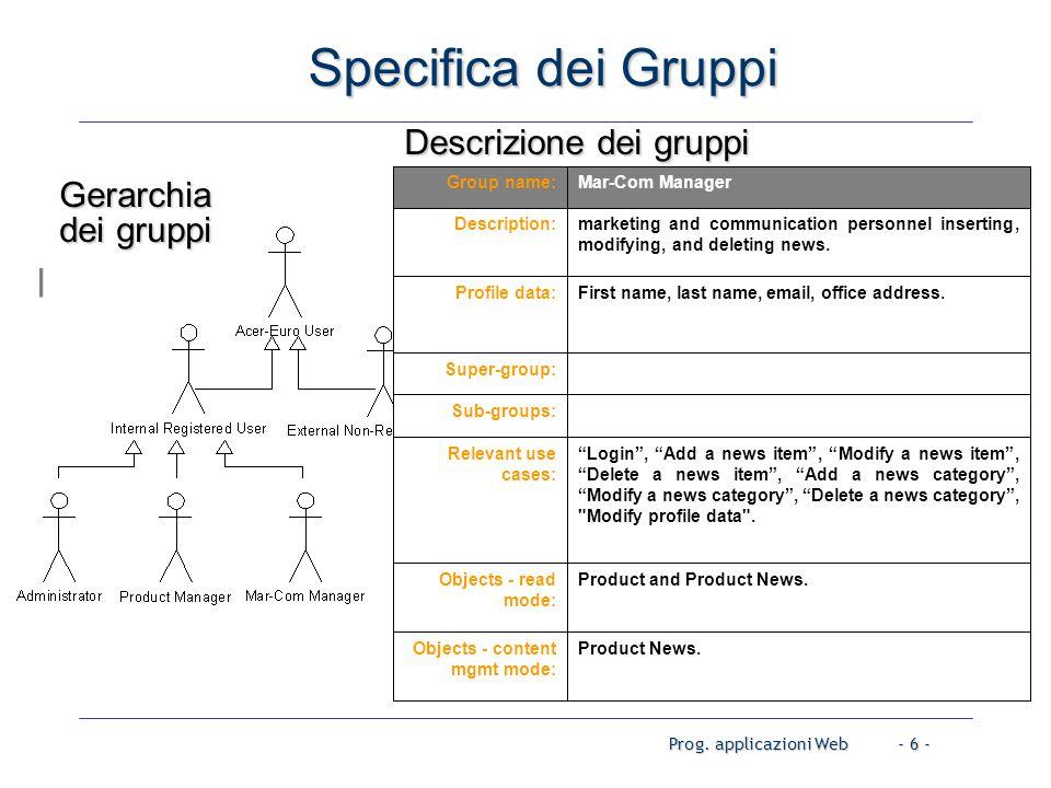 Prog. applicazioni Web- 6 - Specifica dei Gruppi l Gerarchia dei gruppi Product News.Objects - content mgmt mode: Product and Product News.Objects - r