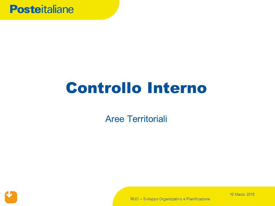 RUO – Sviluppo Organizzativo e Pianificazione 10 Marzo 2010 Aree Territoriali Controllo Interno
