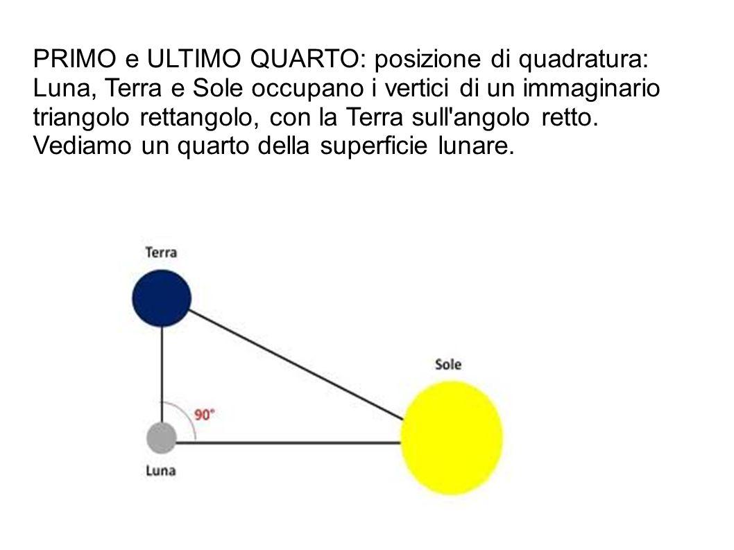 LUNA PIENA o PLENILUNIO: posizione di opposizione: la Terra sta tra il Sole e la Luna che ci mostra la parte illuminata.
