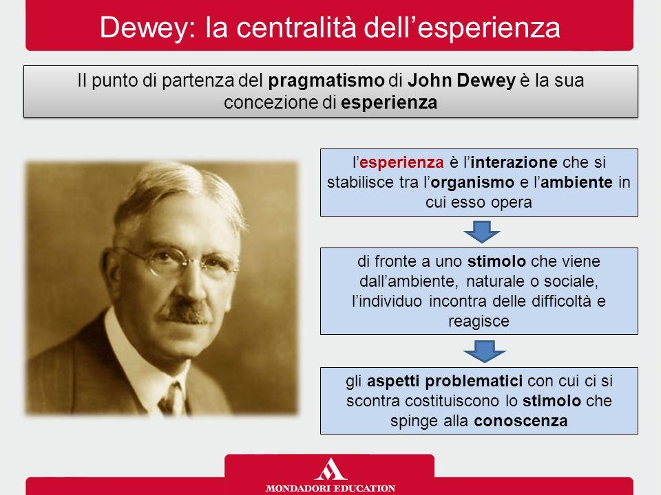 Dewey: la centralità dell'esperienza Il punto di partenza del pragmatismo di John Dewey è la sua concezione di esperienza l'esperienza è l'interazione