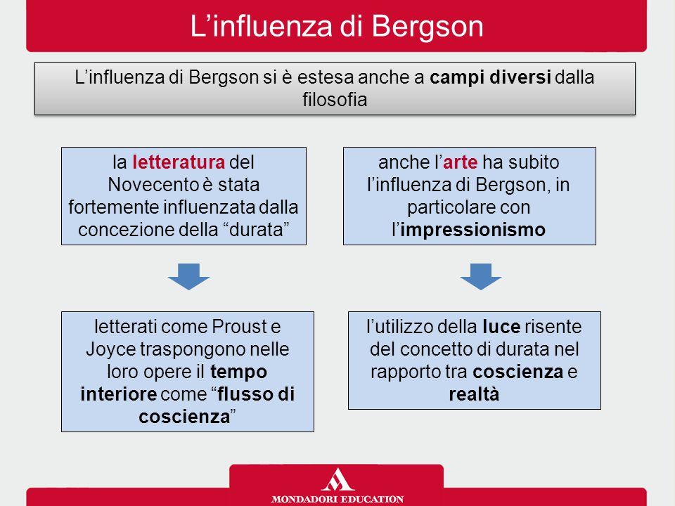 L'influenza di Bergson L'influenza di Bergson si è estesa anche a campi diversi dalla filosofia la letteratura del Novecento è stata fortemente influe