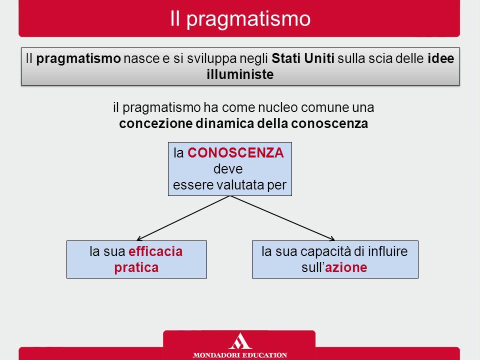 Il pragmatismo Il pragmatismo nasce e si sviluppa negli Stati Uniti sulla scia delle idee illuministe il pragmatismo ha come nucleo comune una concezi