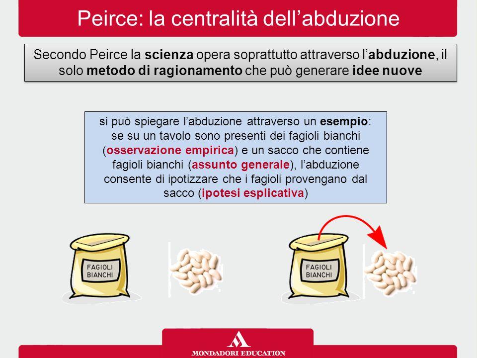 Peirce: la centralità dell'abduzione Secondo Peirce la scienza opera soprattutto attraverso l'abduzione, il solo metodo di ragionamento che può genera