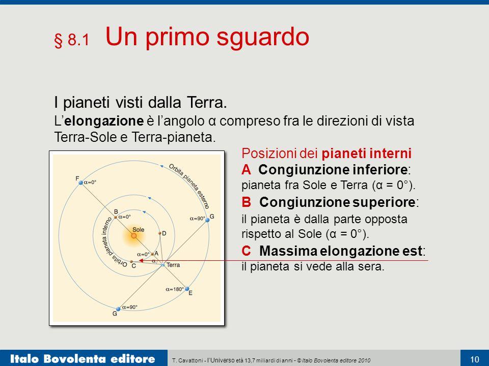 T. Cavattoni - l'Universo età 13,7 miliardi di anni - © Italo Bovolenta editore 2010 10 § 8.1 Un primo sguardo I pianeti visti dalla Terra. L'elongazi