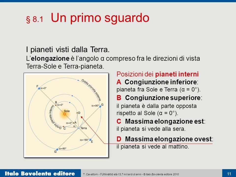 T. Cavattoni - l'Universo età 13,7 miliardi di anni - © Italo Bovolenta editore 2010 11 § 8.1 Un primo sguardo I pianeti visti dalla Terra. L'elongazi