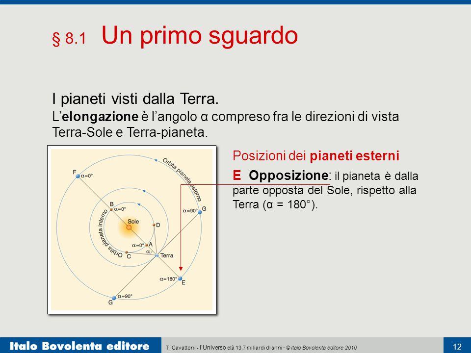 T. Cavattoni - l'Universo età 13,7 miliardi di anni - © Italo Bovolenta editore 2010 12 § 8.1 Un primo sguardo I pianeti visti dalla Terra. L'elongazi