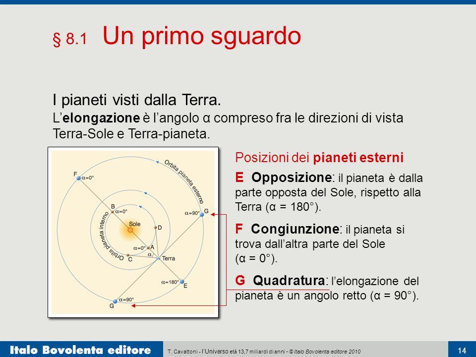 T. Cavattoni - l'Universo età 13,7 miliardi di anni - © Italo Bovolenta editore 2010 14 § 8.1 Un primo sguardo I pianeti visti dalla Terra. L'elongazi