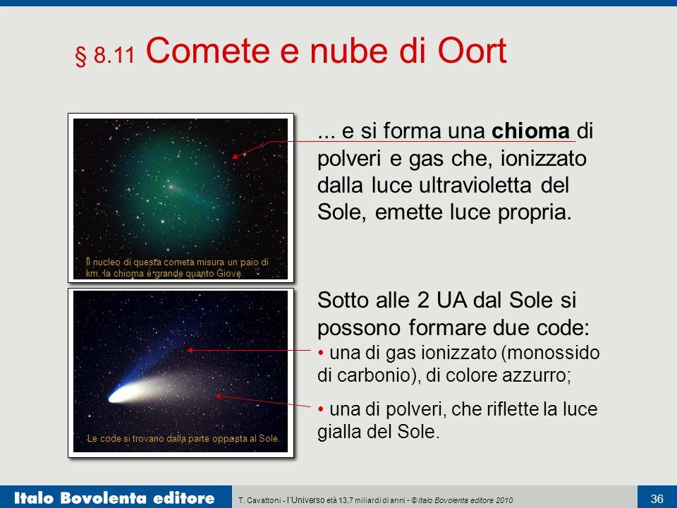 T. Cavattoni - l'Universo età 13,7 miliardi di anni - © Italo Bovolenta editore 2010 36 § 8.11 Comete e nube di Oort Sotto alle 2 UA dal Sole si posso