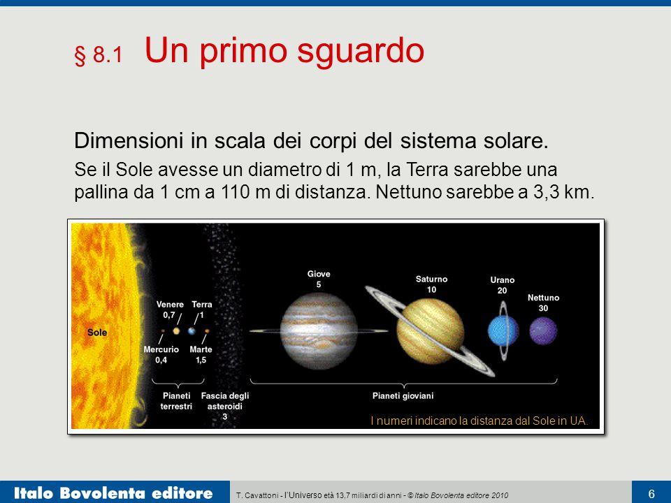 T. Cavattoni - l'Universo età 13,7 miliardi di anni - © Italo Bovolenta editore 2010 6 § 8.1 Un primo sguardo Dimensioni in scala dei corpi del sistem