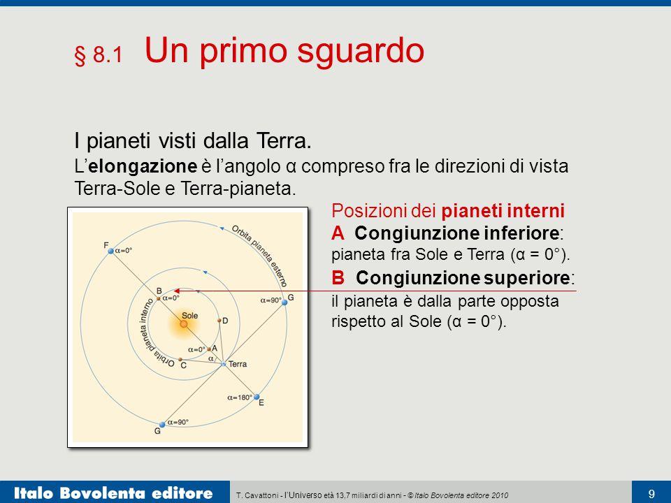 T. Cavattoni - l'Universo età 13,7 miliardi di anni - © Italo Bovolenta editore 2010 9 § 8.1 Un primo sguardo I pianeti visti dalla Terra. L'elongazio