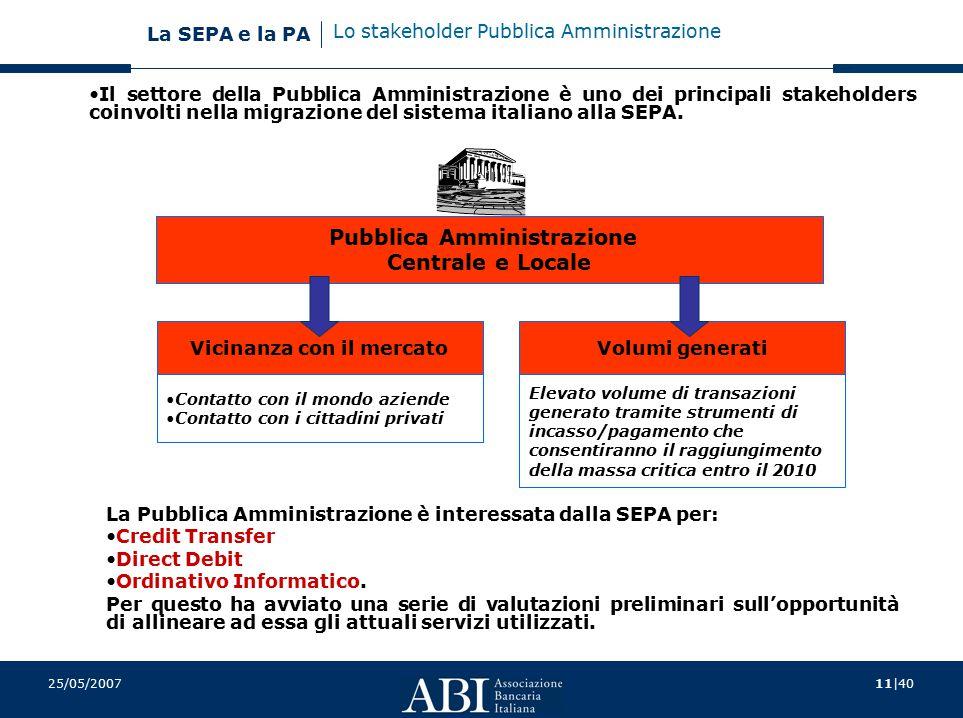 11 40 La SEPA e la PA 25/05/2007 Lo stakeholder Pubblica Amministrazione Il settore della Pubblica Amministrazione è uno dei principali stakeholders coinvolti nella migrazione del sistema italiano alla SEPA.
