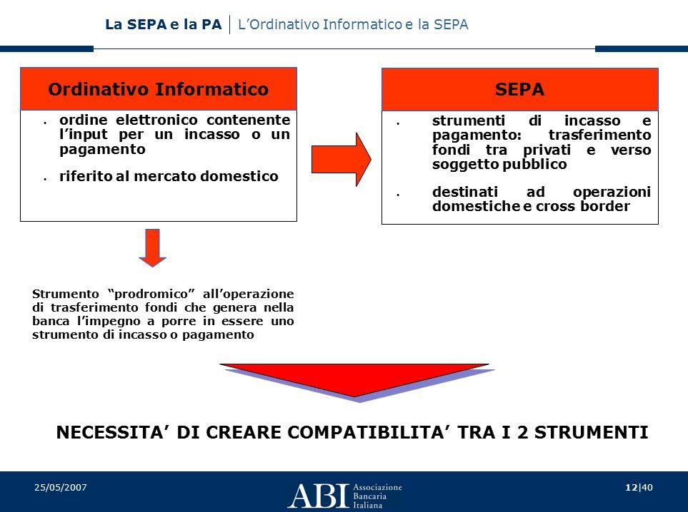 12|40 La SEPA e la PA 25/05/2007 L'Ordinativo Informatico e la SEPA strumenti di incasso e pagamento: trasferimento fondi tra privati e verso soggetto