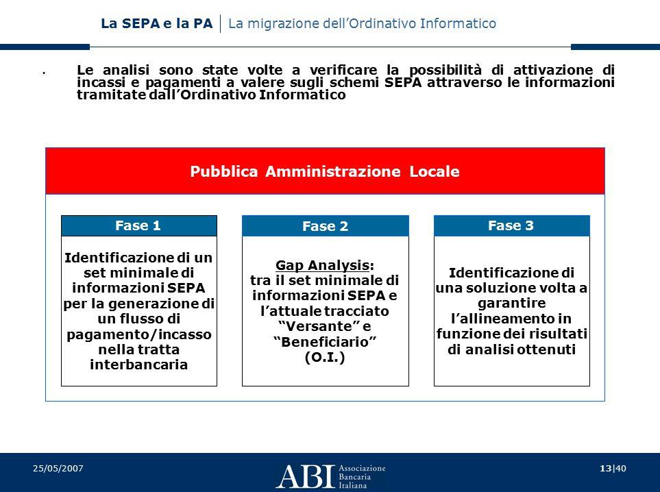13|40 La SEPA e la PA 25/05/2007 La migrazione dell'Ordinativo Informatico Le analisi sono state volte a verificare la possibilità di attivazione di i