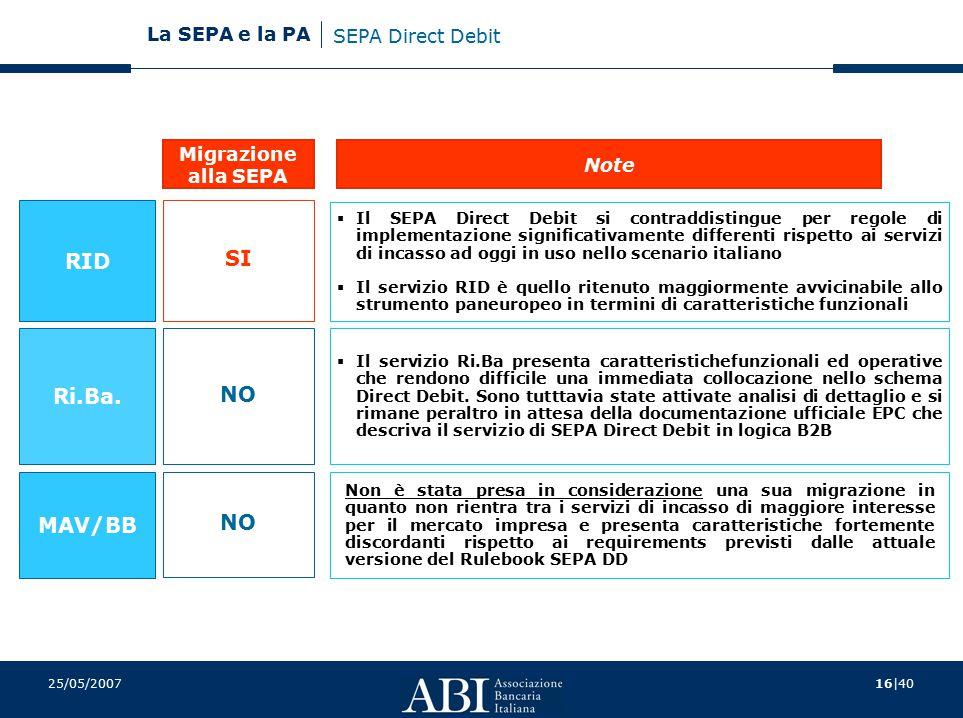 16 40 La SEPA e la PA 25/05/2007 MAV/BB Non è stata presa in considerazione una sua migrazione in quanto non rientra tra i servizi di incasso di maggiore interesse per il mercato impresa e presenta caratteristiche fortemente discordanti rispetto ai requirements previsti dalle attuale versione del Rulebook SEPA DD Ri.Ba.