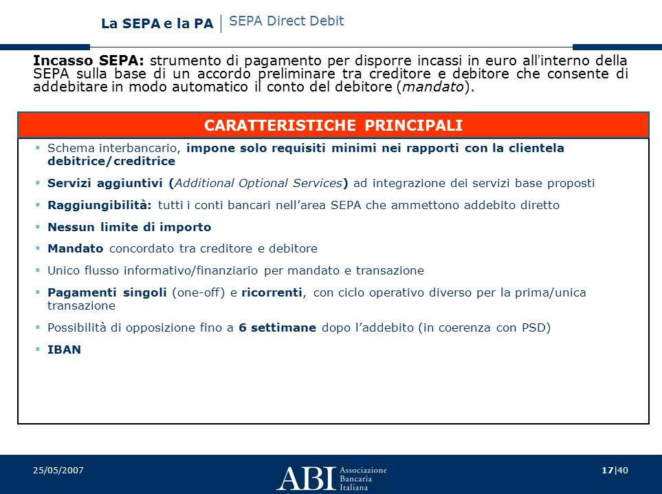 17 40 La SEPA e la PA 25/05/2007 Incasso SEPA: strumento di pagamento per disporre incassi in euro all ' interno della SEPA sulla base di un accordo preliminare tra creditore e debitore che consente di addebitare in modo automatico il conto del debitore (mandato).