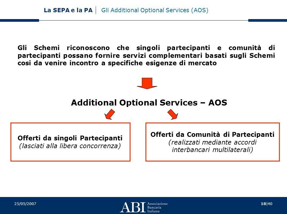 18|40 La SEPA e la PA 25/05/2007 Gli Additional Optional Services (AOS) Gli Schemi riconoscono che singoli partecipanti e comunità di partecipanti pos