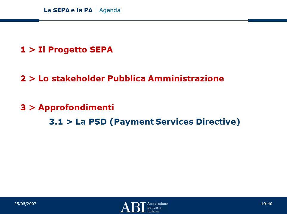 19 40 La SEPA e la PA 25/05/2007 Agenda 1 > Il Progetto SEPA 2 > Lo stakeholder Pubblica Amministrazione 3 > Approfondimenti 3.1 > La PSD (Payment Services Directive)