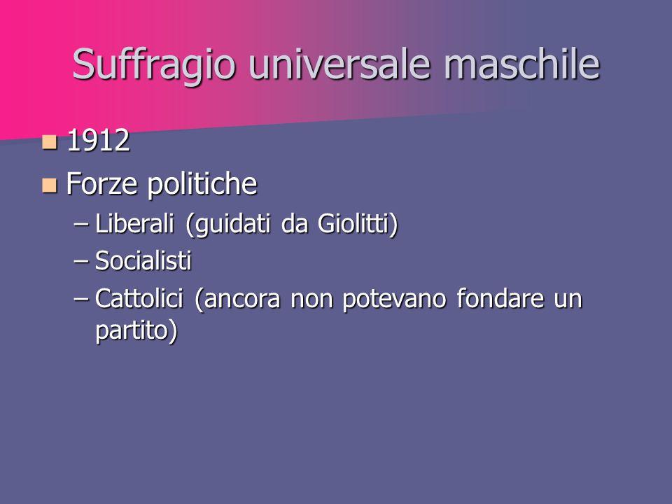 Suffragio universale maschile 1912 1912 Forze politiche Forze politiche –Liberali (guidati da Giolitti) –Socialisti –Cattolici (ancora non potevano fo