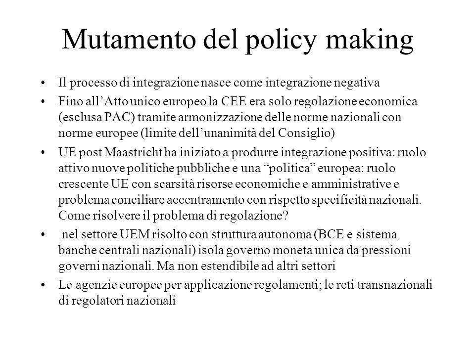 Mutamento del policy making Il processo di integrazione nasce come integrazione negativa Fino all'Atto unico europeo la CEE era solo regolazione econo