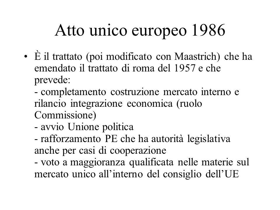 Atto unico europeo 1986 È il trattato (poi modificato con Maastrich) che ha emendato il trattato di roma del 1957 e che prevede: - completamento costr