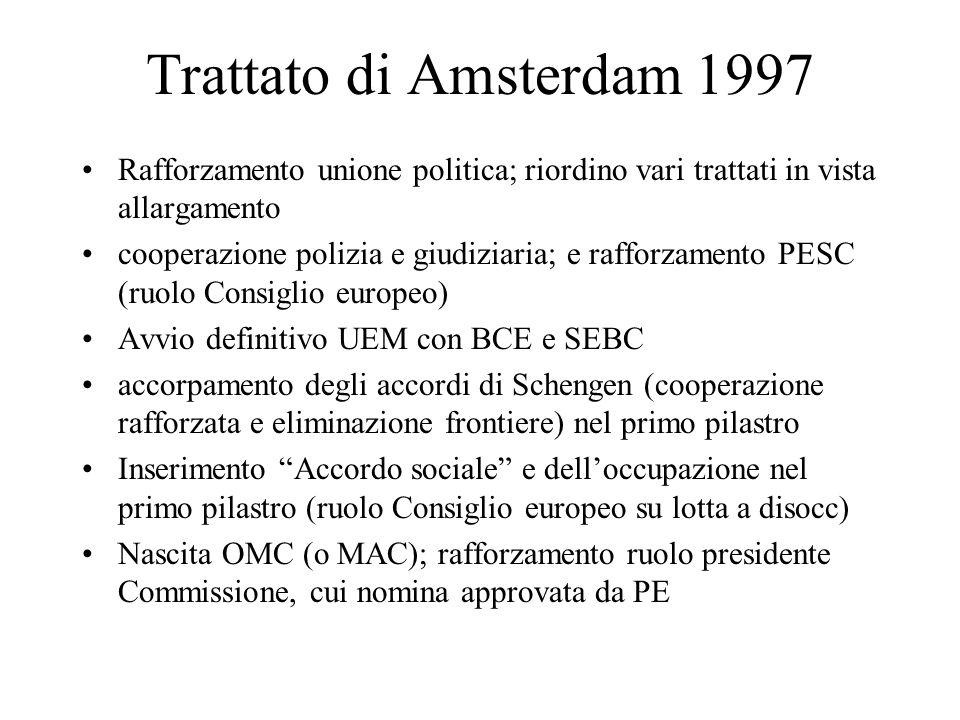 Trattato di Amsterdam 1997 Rafforzamento unione politica; riordino vari trattati in vista allargamento cooperazione polizia e giudiziaria; e rafforzam