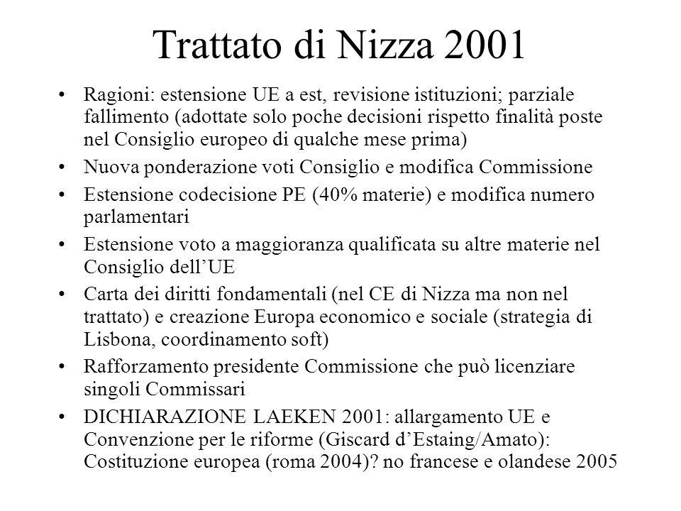 Trattato di Nizza 2001 Ragioni: estensione UE a est, revisione istituzioni; parziale fallimento (adottate solo poche decisioni rispetto finalità poste