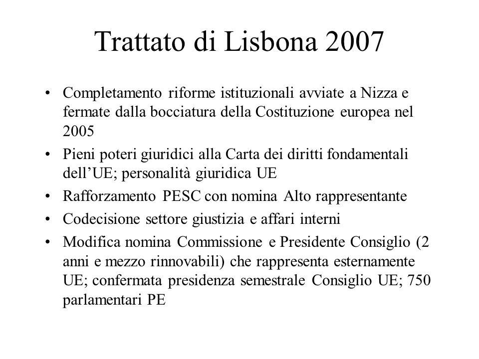 Trattato di Lisbona 2007 Completamento riforme istituzionali avviate a Nizza e fermate dalla bocciatura della Costituzione europea nel 2005 Pieni pote